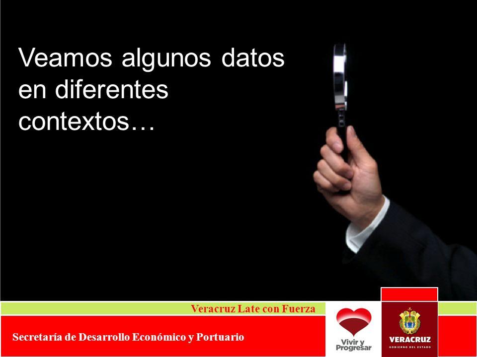 Veamos algunos datos en diferentes contextos… Veracruz Late con Fuerza Secretaría de Desarrollo Económico y Portuario
