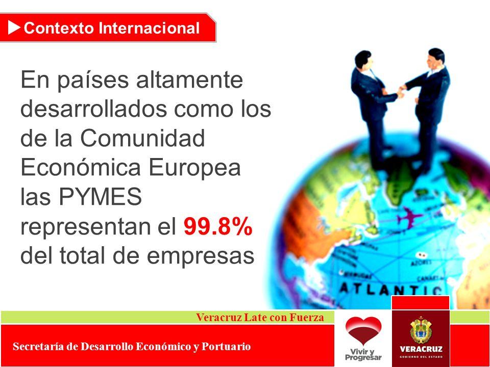 Veamos algunos datos… En países altamente desarrollados como los de la Comunidad Económica Europea las PYMES representan el 99.8% del total de empresa