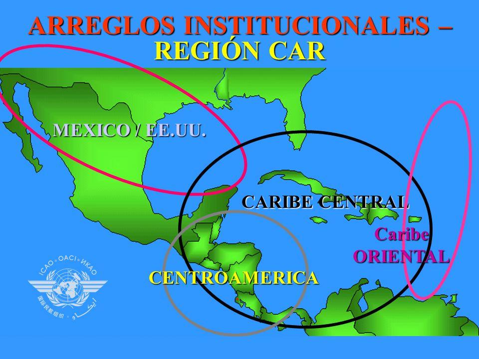 ARREGLOS INSTITUCIONALES – REGIÓN CAR CARIBE CENTRAL MEXICO / EE.UU. MEXICO / EE.UU. CENTROAMERICA Caribe ORIENTAL