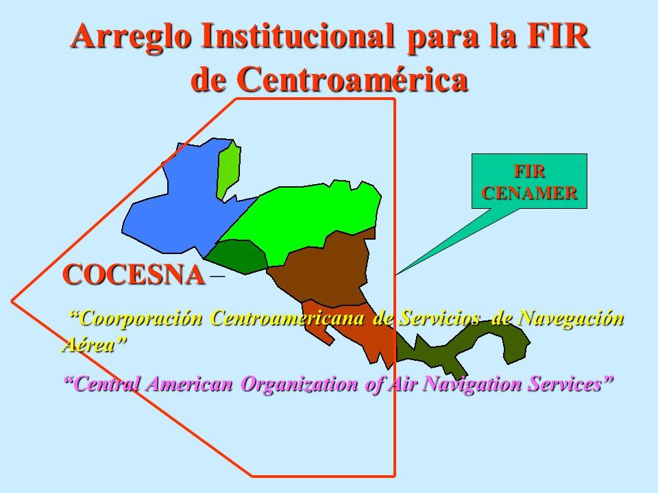 Arreglo Institucional para la FIR de Centroamérica FIRCENAMER COCESNA COCESNA – Coorporación Centroamericana de Servicios de Navegación Aérea Central