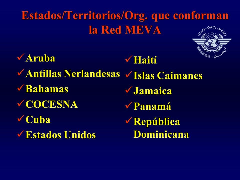 Estados/Territorios/Org. que conforman la Red MEVA Aruba Antillas Nerlandesas Bahamas COCESNA Cuba Estados Unidos Haití Islas Caimanes Jamaica Panamá