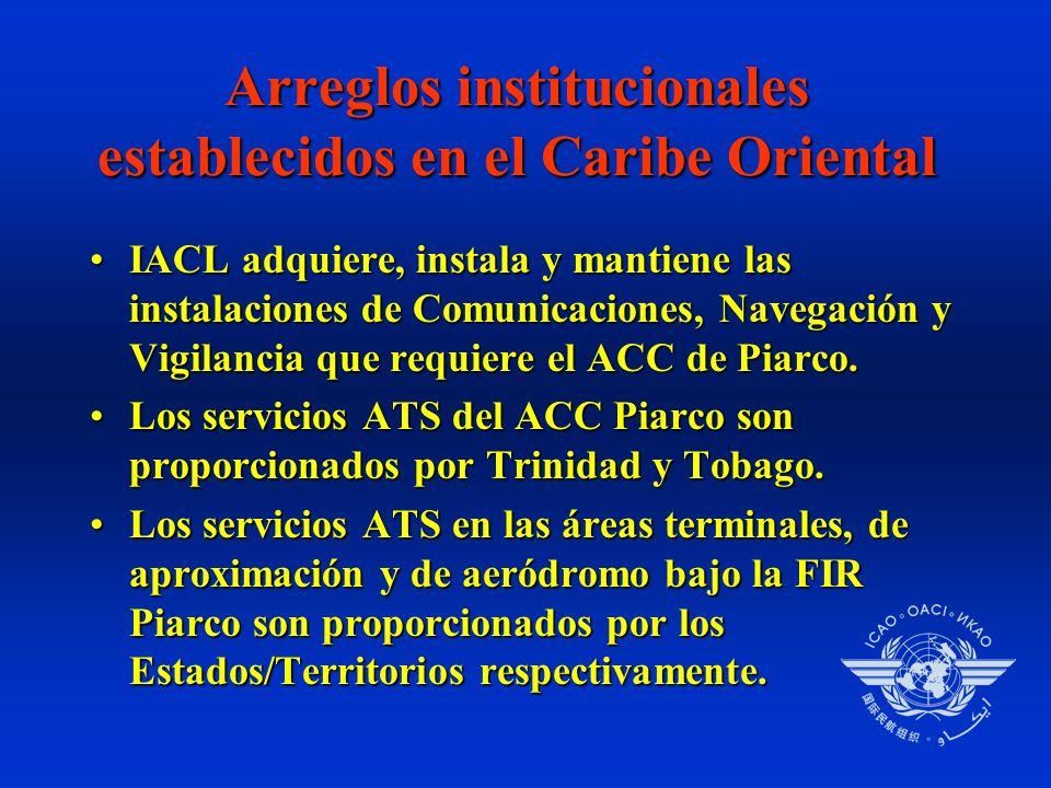 Arreglos institucionales establecidos en el Caribe Oriental IACL adquiere, instala y mantiene las instalaciones de Comunicaciones, Navegación y Vigilancia que requiere el ACC de Piarco.IACL adquiere, instala y mantiene las instalaciones de Comunicaciones, Navegación y Vigilancia que requiere el ACC de Piarco.