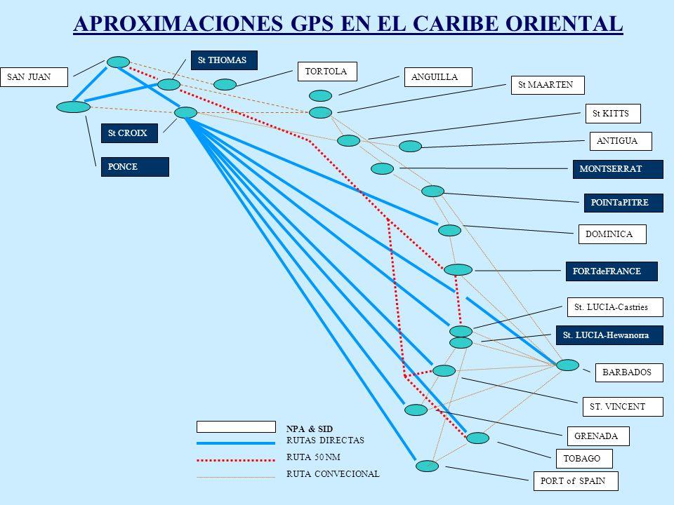 APROXIMACIONES GPS EN EL CARIBE ORIENTAL FORTdeFRANCE St.