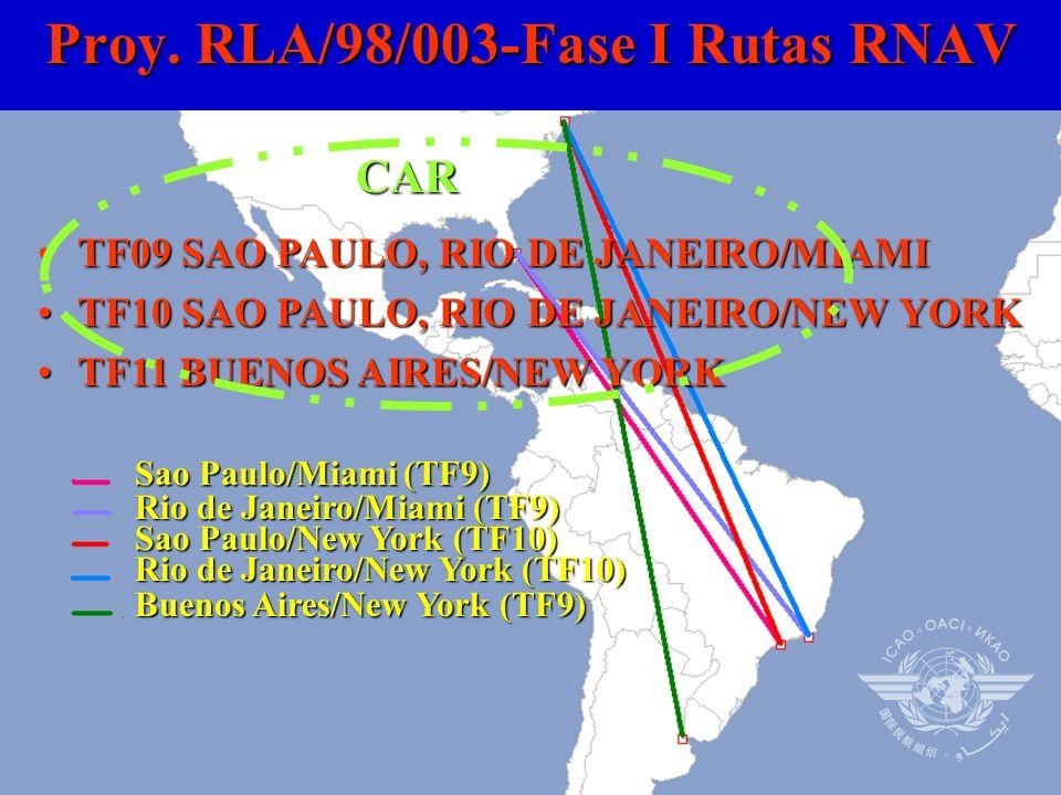 Sao Paulo/Miami (TF9) Rio de Janeiro/Miami (TF9) Sao Paulo/New York (TF10) Rio de Janeiro/New York (TF10) Buenos Aires/New York (TF9) Proy. RLA/98/003