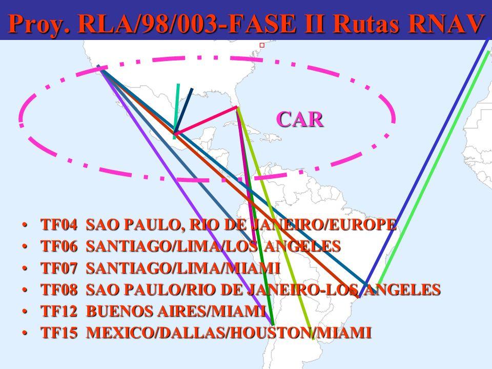 Proy. RLA/98/003-FASE II Rutas RNAV TF04 SAO PAULO, RIO DE JANEIRO/EUROPETF04 SAO PAULO, RIO DE JANEIRO/EUROPE TF06 SANTIAGO/LIMA/LOS ANGELESTF06 SANT