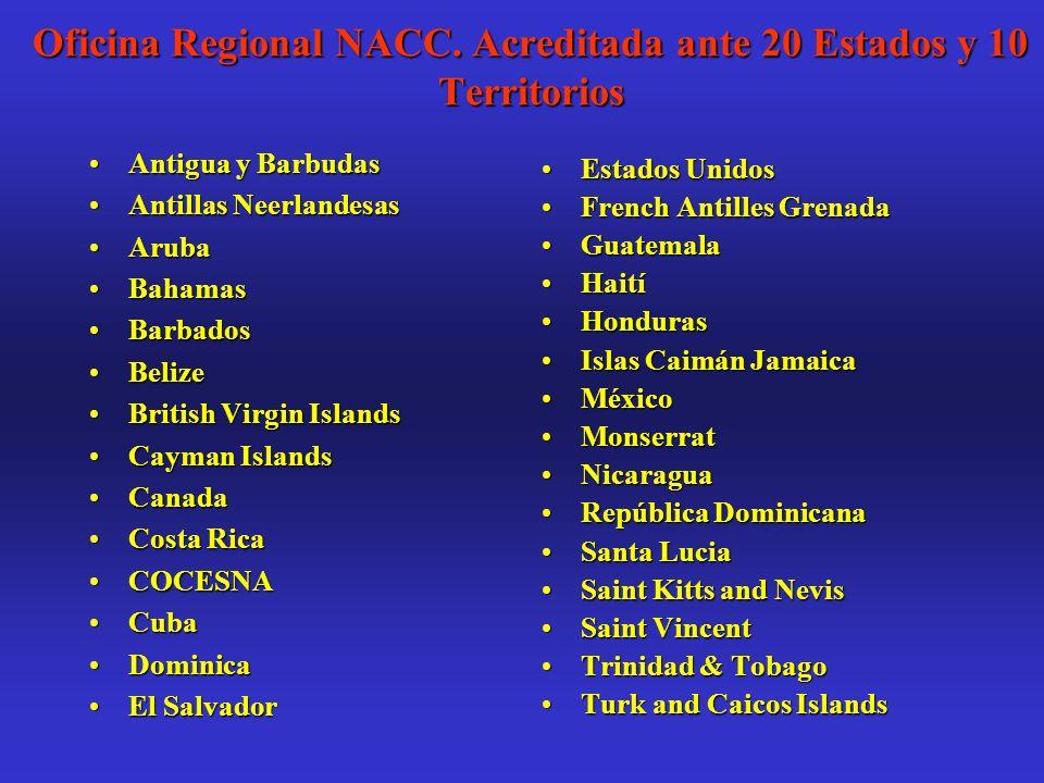Oficina Regional NACC. Acreditada ante 20 Estados y 10 Territorios Antigua y BarbudasAntigua y Barbudas Antillas NeerlandesasAntillas Neerlandesas Aru