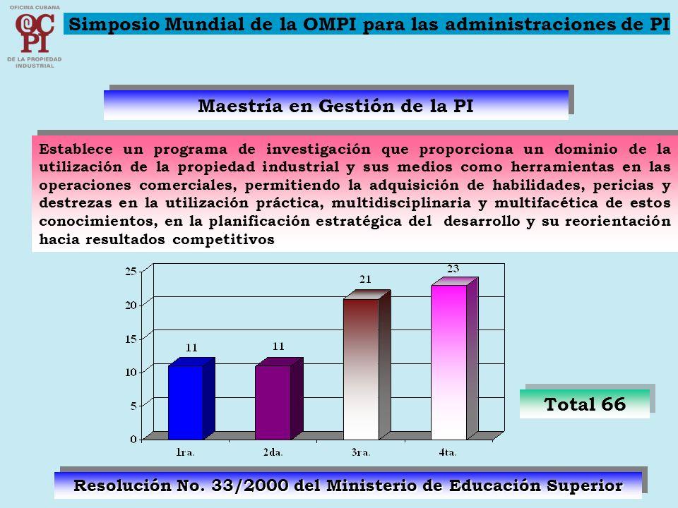 Maestría en Gestión de la PI Establece un programa de investigación que proporciona un dominio de la utilización de la propiedad industrial y sus medi