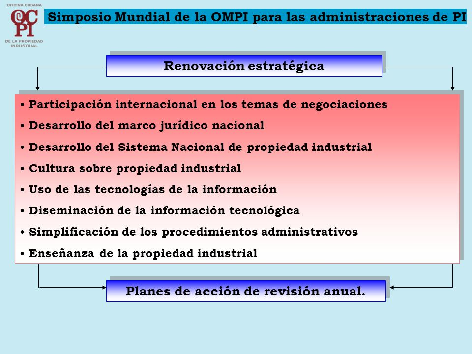 Renovación estratégica Participación internacional en los temas de negociaciones Desarrollo del marco jurídico nacional Desarrollo del Sistema Naciona