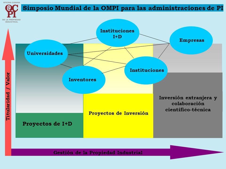 Proyectos de I+D Proyectos de Inversión Inversión extranjera y colaboración científico-técnica Gestión de la Propiedad Industrial Titularidad / Valor