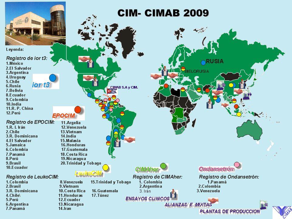 CIM- CIMAB 2009