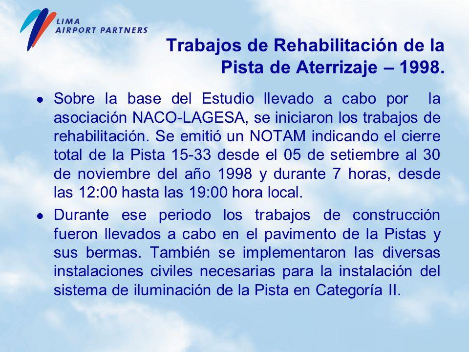 Sobre la base del Estudio llevado a cabo por la asociación NACO-LAGESA, se iniciaron los trabajos de rehabilitación. Se emitió un NOTAM indicando el c