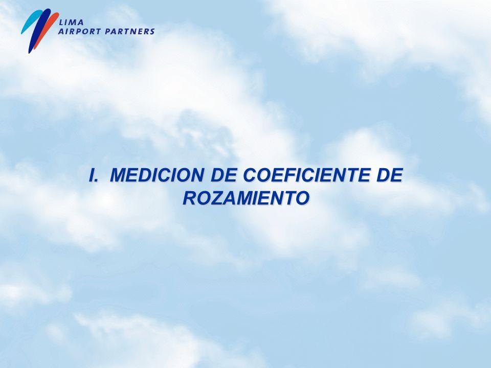 I. MEDICION DE COEFICIENTE DE ROZAMIENTO