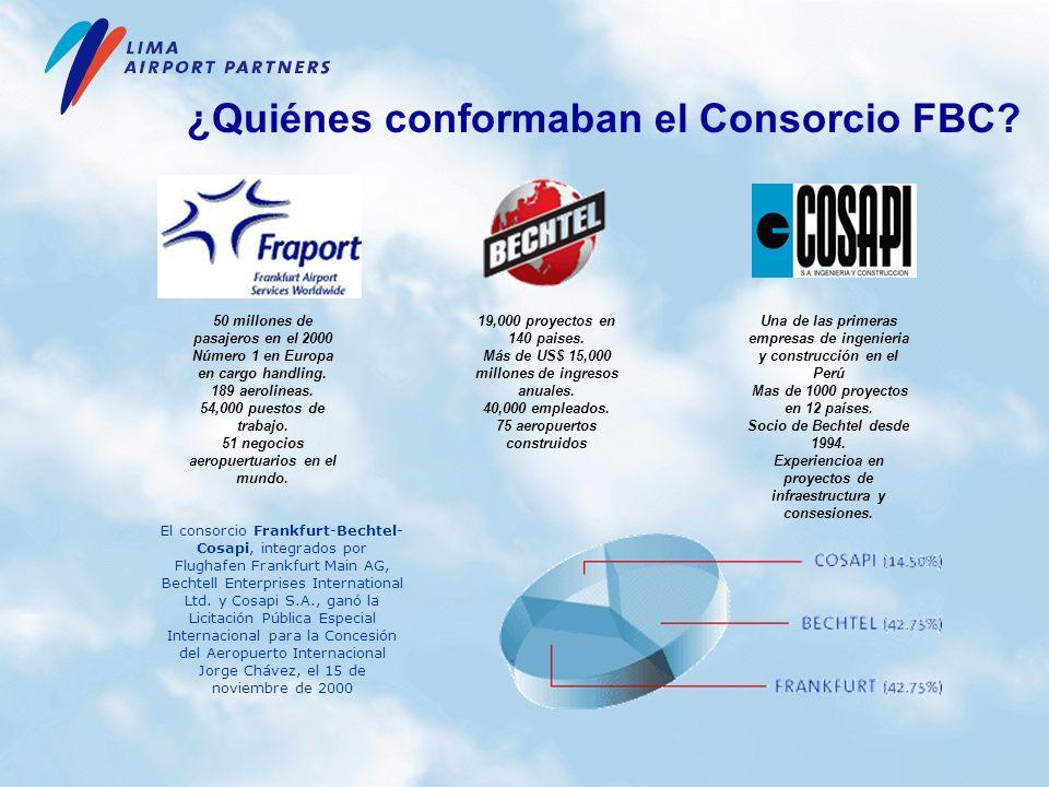 ¿Quiénes conformaban el Consorcio FBC? 50 millones de pasajeros en el 2000 Número 1 en Europa en cargo handling. 189 aerolineas. 54,000 puestos de tra