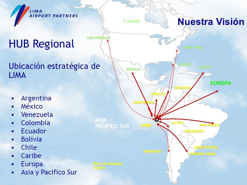 HUB Regional Ubicación estratégica de LIMA Argentina México Venezuela Colombia Ecuador Bolivia Chile Caribe Europa Asia y Pacifico Sur LIMA MIAMI NEW