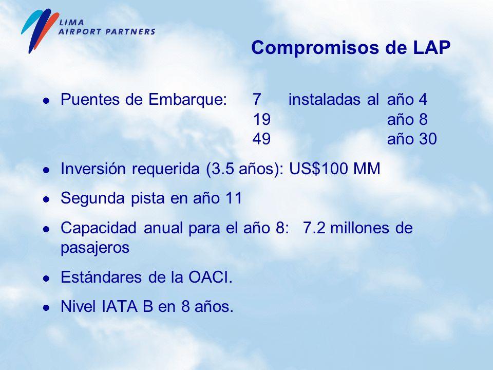 Compromisos de LAP Puentes de Embarque:7instaladas al año 4 19año 8 49año 30 Inversión requerida (3.5 años): US$100 MM Segunda pista en año 11 Capacid