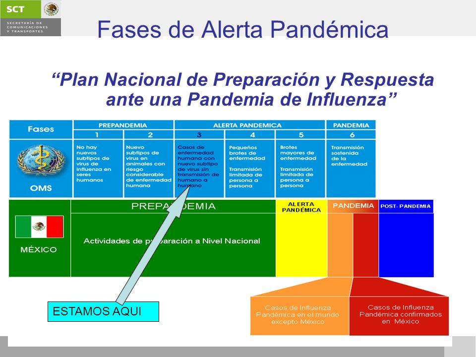 Fases de Alerta Pandémica Plan Nacional de Preparación y Respuesta ante una Pandemia de Influenza ESTAMOS AQUI