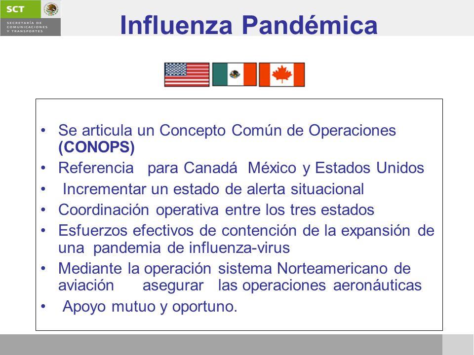 Se articula un Concepto Común de Operaciones (CONOPS) Referencia para Canadá México y Estados Unidos Incrementar un estado de alerta situacional Coord