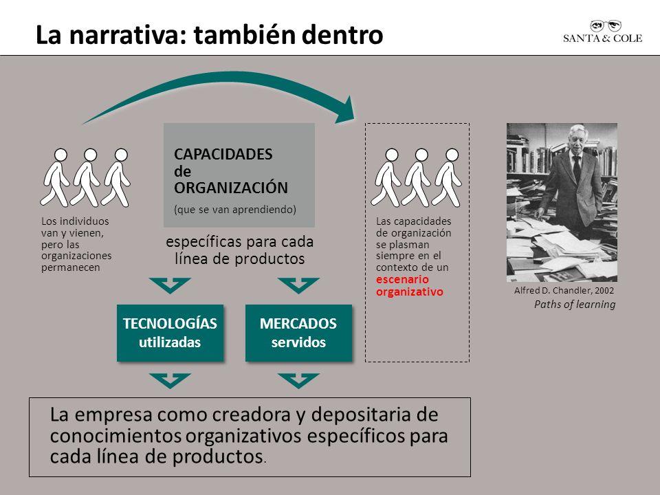 La narrativa: también dentro La empresa como creadora y depositaria de conocimientos organizativos específicos para cada línea de productos. Las capac