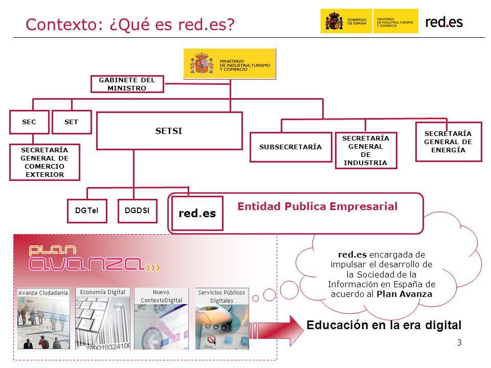 3 Educación en la era digital red.es encargada de impulsar el desarrollo de la Sociedad de la Información en España de acuerdo al Plan Avanza DGTel SEC GABINETE DEL MINISTRO SUBSECRETARÍA SECRETARÍA GENERAL DE INDUSTRIA SECRETARÍA GENERAL DE ENERGÍA SETSI red.es DGDSI Entidad Publica Empresarial SET SECRETARÍA GENERAL DE COMERCIO EXTERIOR Contexto: ¿Qué es red.es