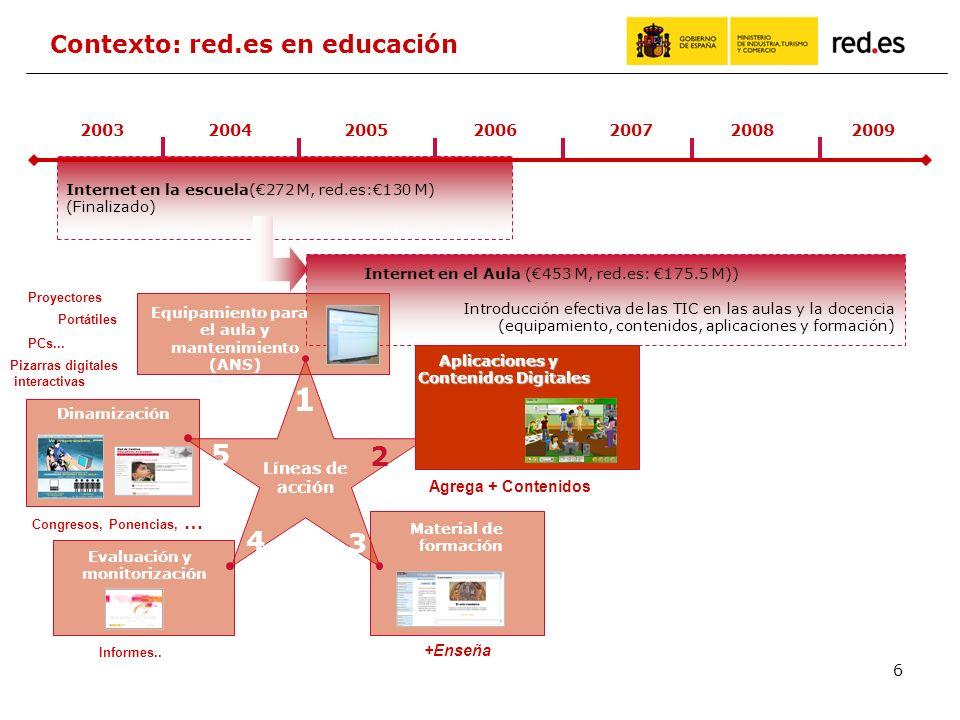 6 Internet en la escuela(272 M, red.es:130 M) (Finalizado) Internet en el Aula (453 M, red.es: 175.5 M)) Introducción efectiva de las TIC en las aulas y la docencia (equipamiento, contenidos, aplicaciones y formación) 2003200420052006200720082009 Contexto: red.es en educación Líneas de acción 1 5 2 4 3 Equipamiento para el aula y mantenimiento (ANS) Material de formación Dinamización Evaluación y monitorización Portátiles PCs...