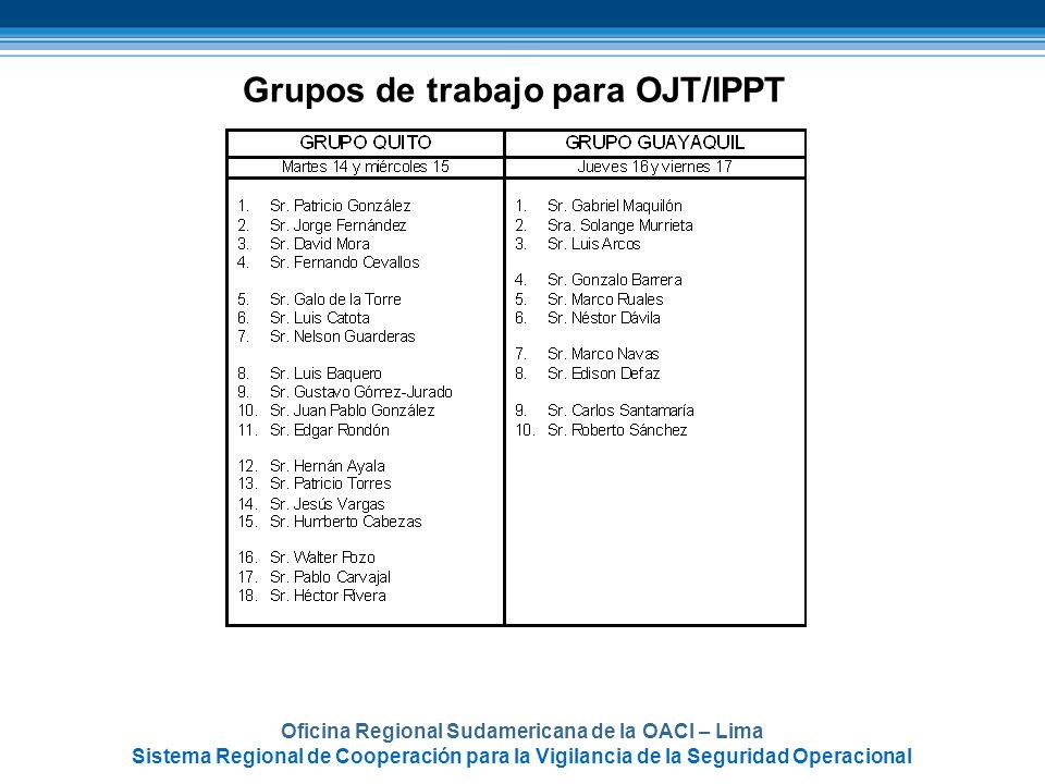 Oficina Regional Sudamericana de la OACI – Lima Sistema Regional de Cooperación para la Vigilancia de la Seguridad Operacional Grupos de trabajo para