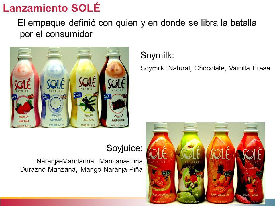 Lanzamiento SOLÉ Soymilk: Soymilk: Natural, Chocolate, Vainilla Fresa Soyjuice: Naranja-Mandarina, Manzana-Piña Durazno-Manzana, Mango-Naranja-Piña El