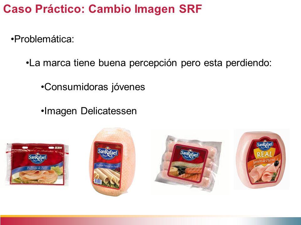 Caso Práctico: Cambio Imagen SRF Problemática: La marca tiene buena percepción pero esta perdiendo: Consumidoras jóvenes Imagen Delicatessen