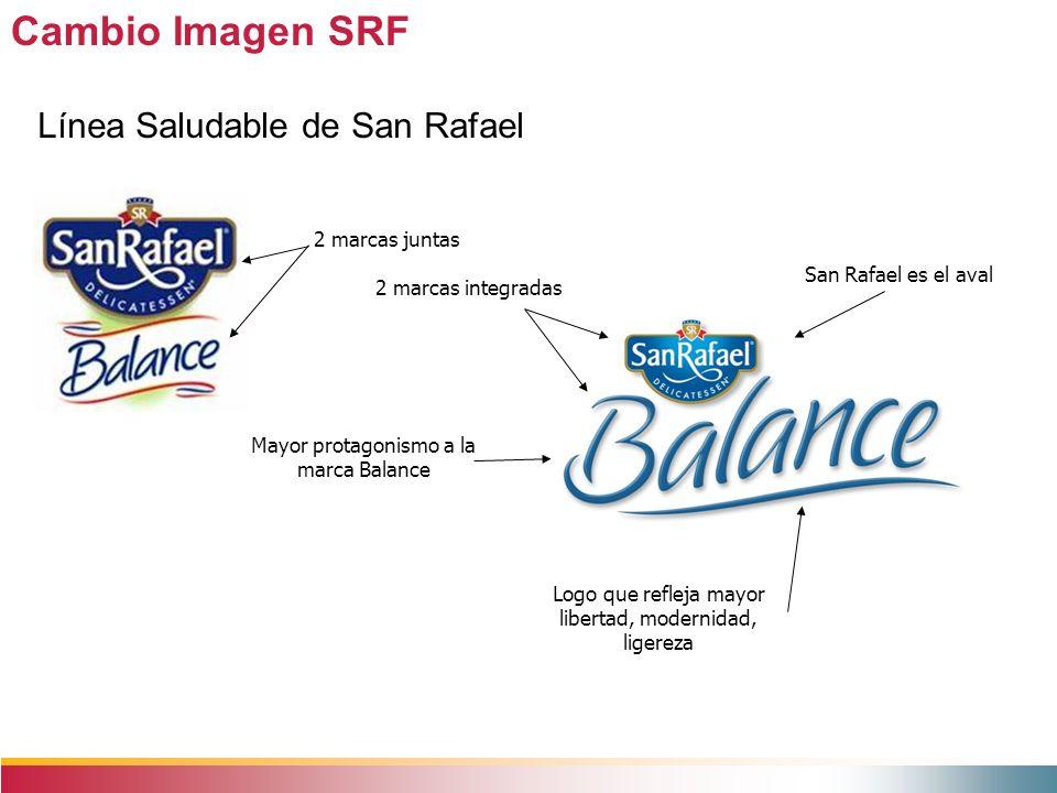 Mayor protagonismo a la marca Balance San Rafael es el aval 2 marcas juntas 2 marcas integradas Logo que refleja mayor libertad, modernidad, ligereza