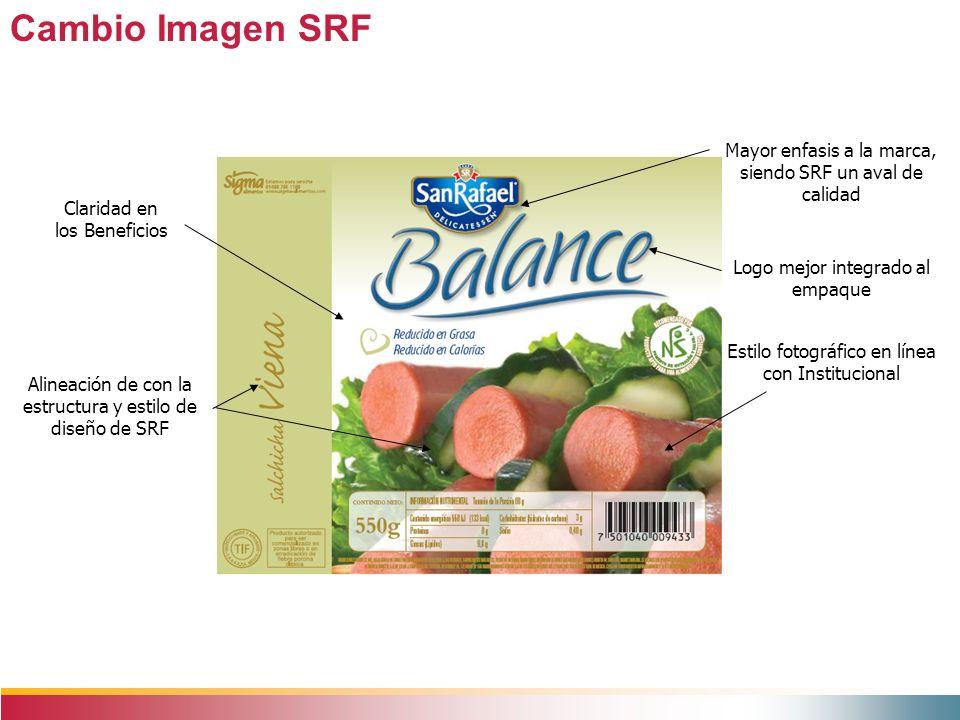 Logo mejor integrado al empaque Claridad en los Beneficios Alineación de con la estructura y estilo de diseño de SRF Mayor enfasis a la marca, siendo