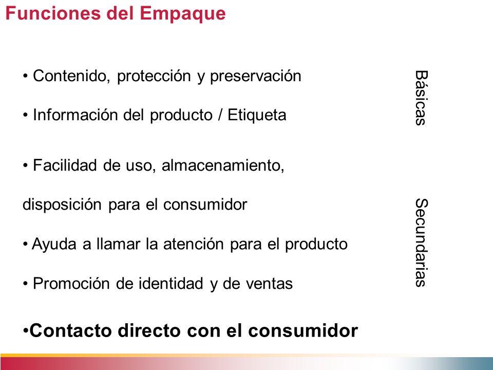 Funciones del Empaque Contenido, protección y preservación Información del producto / Etiqueta Facilidad de uso, almacenamiento, disposición para el c