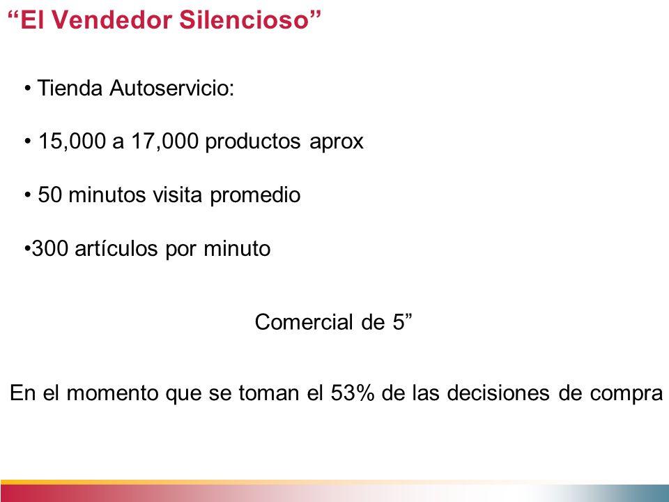 El Vendedor Silencioso Tienda Autoservicio: 15,000 a 17,000 productos aprox 50 minutos visita promedio 300 artículos por minuto Comercial de 5 En el m