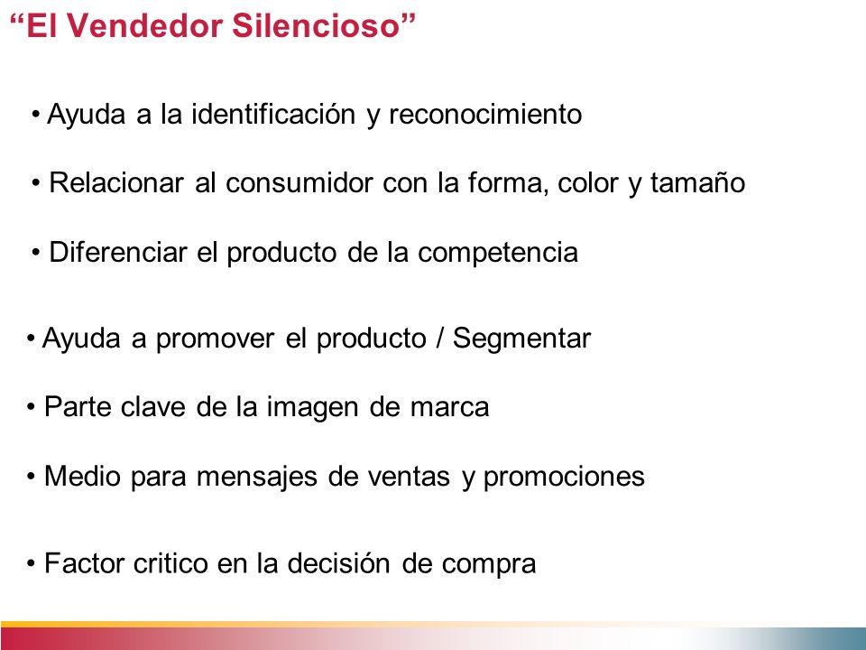 El Vendedor Silencioso Ayuda a la identificación y reconocimiento Relacionar al consumidor con la forma, color y tamaño Diferenciar el producto de la