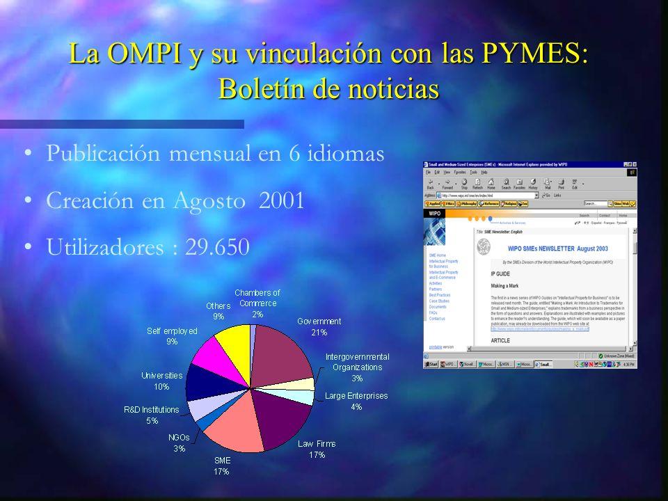 Publicación mensual en 6 idiomas Creación en Agosto 2001 Utilizadores : 29.650 La OMPI y su vinculación con las PYMES: Boletín de noticias