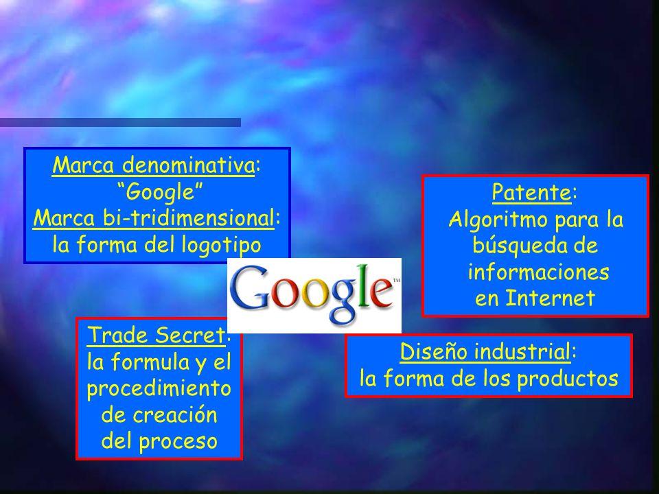 Marca denominativa: Google Marca bi-tridimensional: la forma del logotipo Diseño industrial: la forma de los productos Trade Secret: la formula y el procedimiento de creación del proceso Patente: Algoritmo para la búsqueda de informaciones en Internet