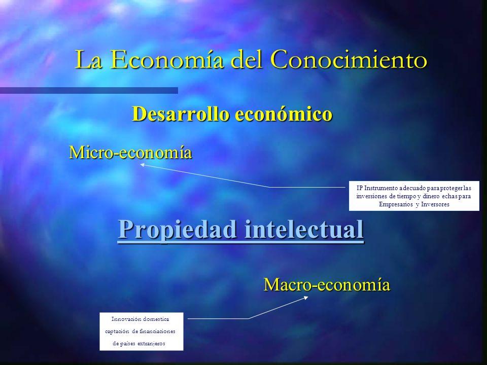 Desarrollo económico Micro-economía Propiedad intelectual Propiedad intelectualMacro-economía La Economía del Conocimiento Innovación domestica captación de financiaciones de países extranjeros IP Instrumento adecuado para proteger las inversiones de tiempo y dinero echas para Empresarios y Inversores