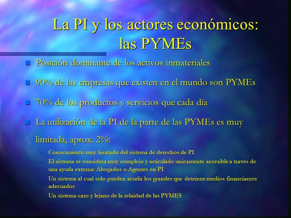 La PI y los actores económicos: las PYMEs n Posición dominante de los activos inmateriales n 90% de las empresas que existen en el mundo son PYMEs n 70% de los productos y servicios que cada día n La utilización de la PI de la parte de las PYMEs es muy limitada, aprox.
