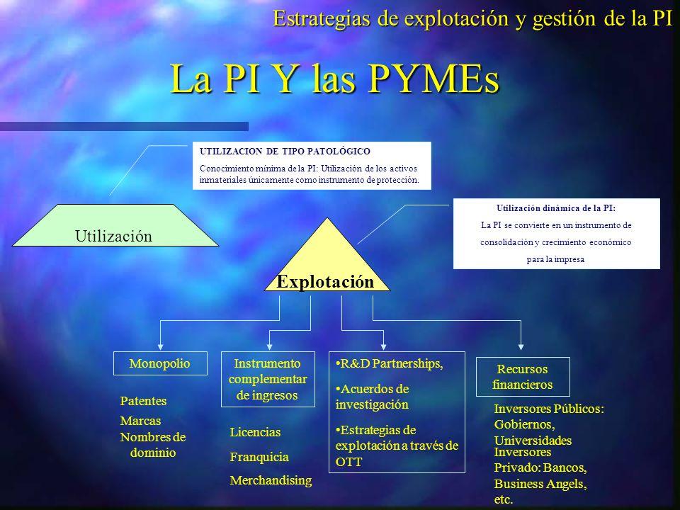 La OMPI y su vinculación con las PYMES