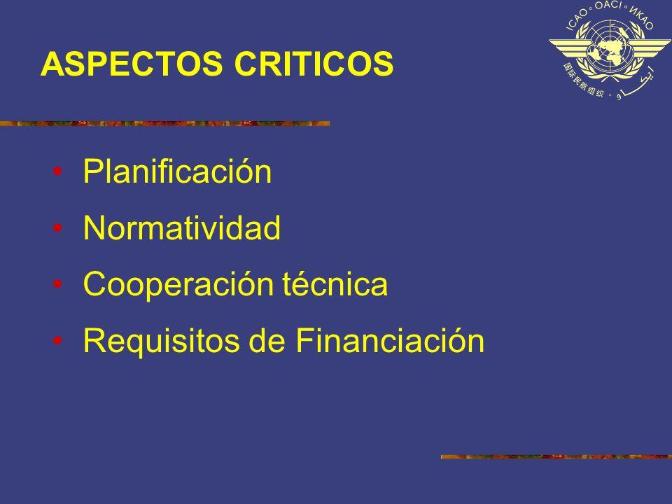 Planificación Normatividad Cooperación técnica Requisitos de Financiación ASPECTOS CRITICOS