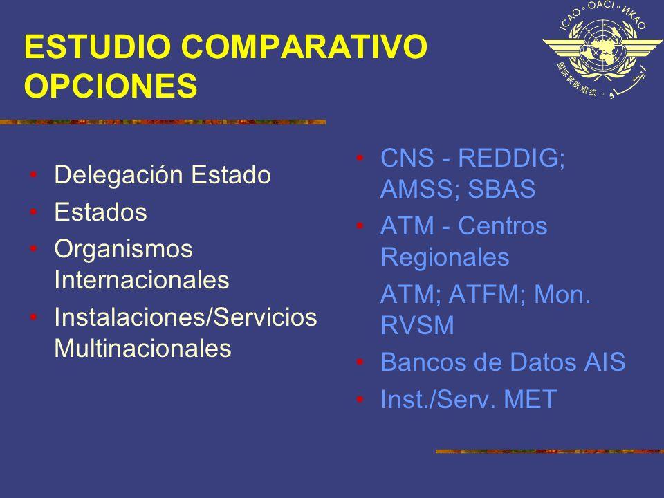 ESTUDIO COMPARATIVO OPCIONES Delegación Estado Estados Organismos Internacionales Instalaciones/Servicios Multinacionales CNS - REDDIG; AMSS; SBAS ATM