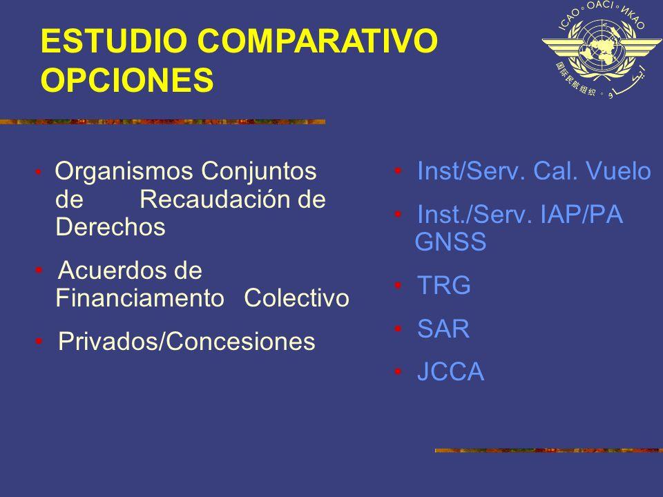 Organismos Conjuntos de Recaudación de Derechos Acuerdos de Financiamento Colectivo Privados/Concesiones Inst/Serv. Cal. Vuelo Inst./Serv. IAP/PA GNSS