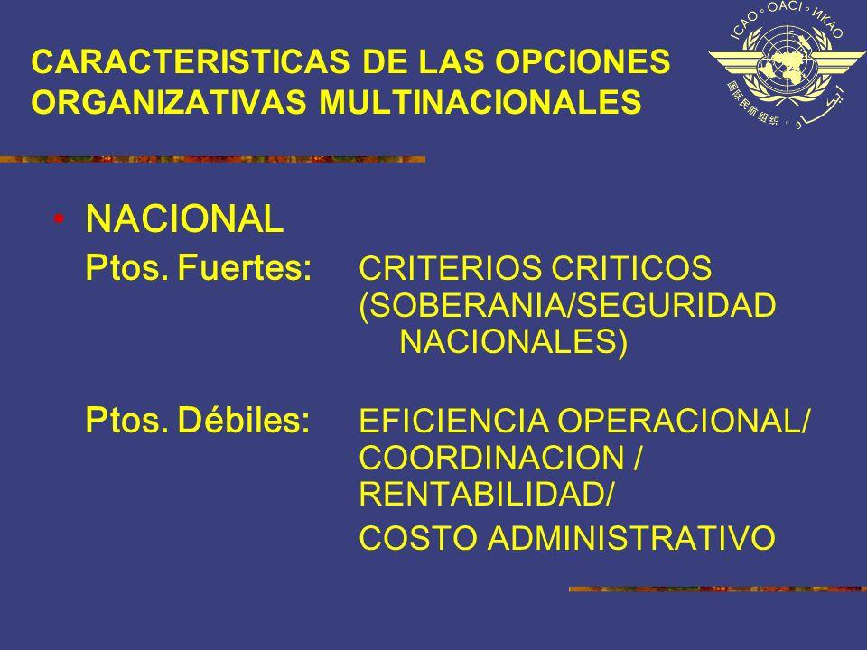 CARACTERISTICAS DE LAS OPCIONES ORGANIZATIVAS MULTINACIONALES NACIONAL Ptos. Fuertes: CRITERIOS CRITICOS (SOBERANIA/SEGURIDAD NACIONALES) Ptos. Débile