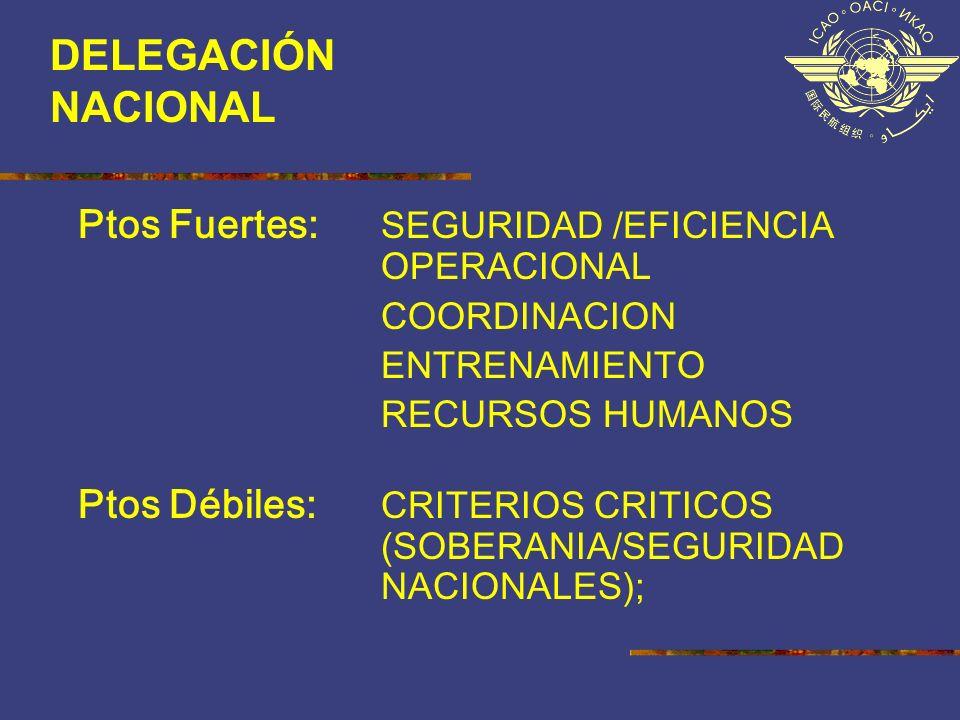 DELEGACIÓN NACIONAL Ptos Fuertes: SEGURIDAD /EFICIENCIA OPERACIONAL COORDINACION ENTRENAMIENTO RECURSOS HUMANOS Ptos Débiles: CRITERIOS CRITICOS (SOBE