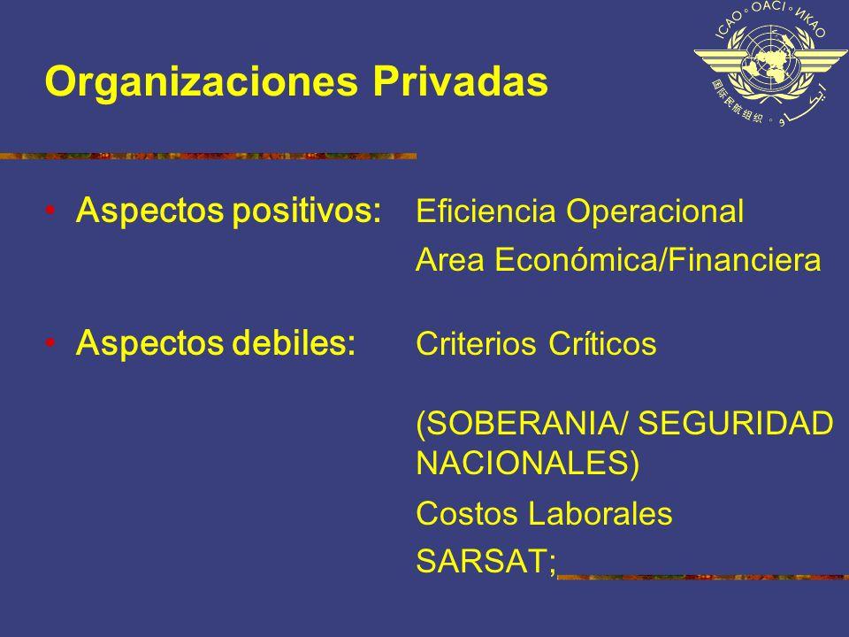 Organizaciones Privadas Aspectos positivos: Eficiencia Operacional Area Económica/Financiera Aspectos debiles: Criterios Críticos (SOBERANIA/ SEGURIDA