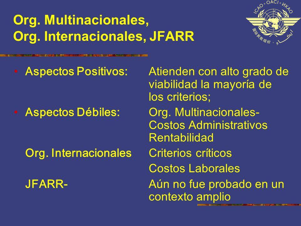 Org. Multinacionales, Org. Internacionales, JFARR Aspectos Positivos:Atienden con alto grado de viabilidad la mayoría de los criterios; Aspectos Débil