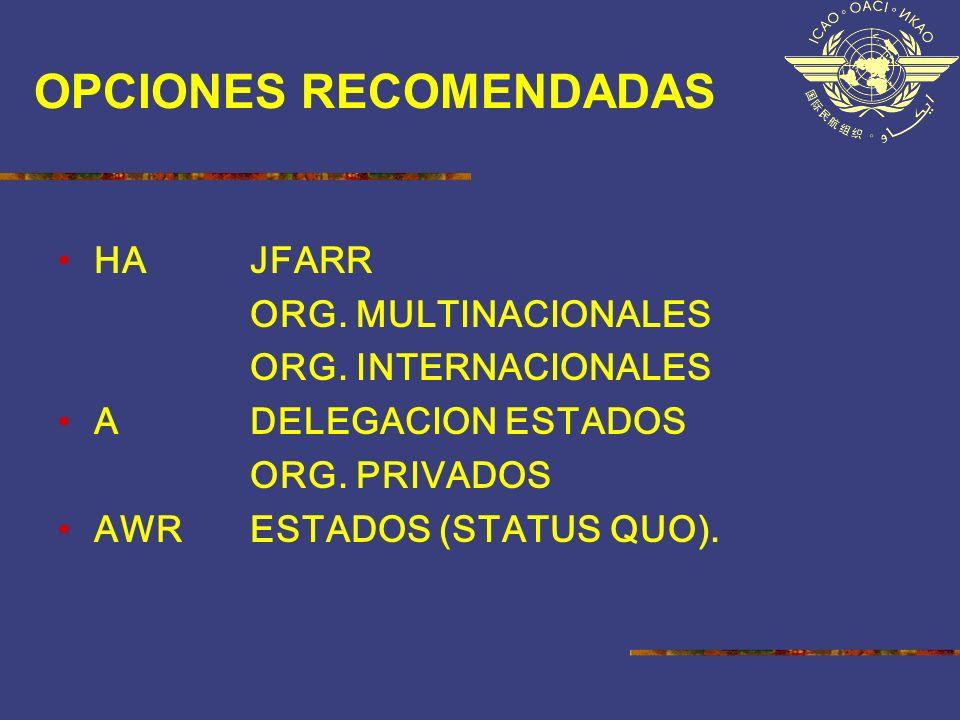 OPCIONES RECOMENDADAS HAJFARR ORG. MULTINACIONALES ORG. INTERNACIONALES ADELEGACION ESTADOS ORG. PRIVADOS AWRESTADOS (STATUS QUO).