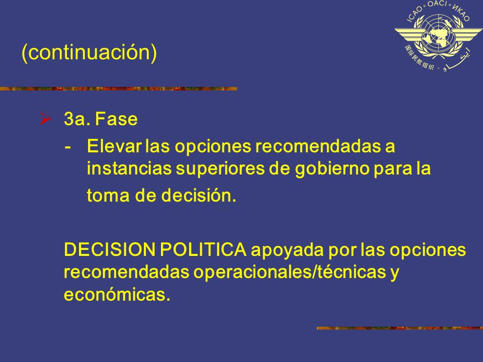 (continuación) 3a. Fase -Elevar las opciones recomendadas a instancias superiores de gobierno para la toma de decisión. DECISION POLITICA apoyada por