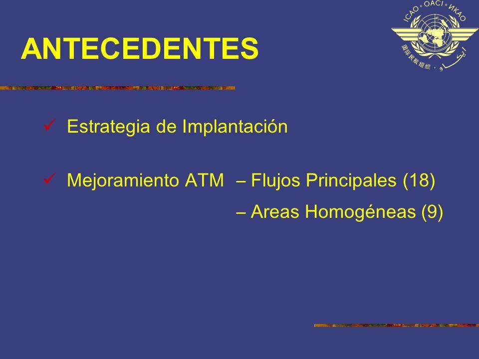 Estrategia de Implantación Mejoramiento ATM – Flujos Principales (18) – Areas Homogéneas (9) ANTECEDENTES