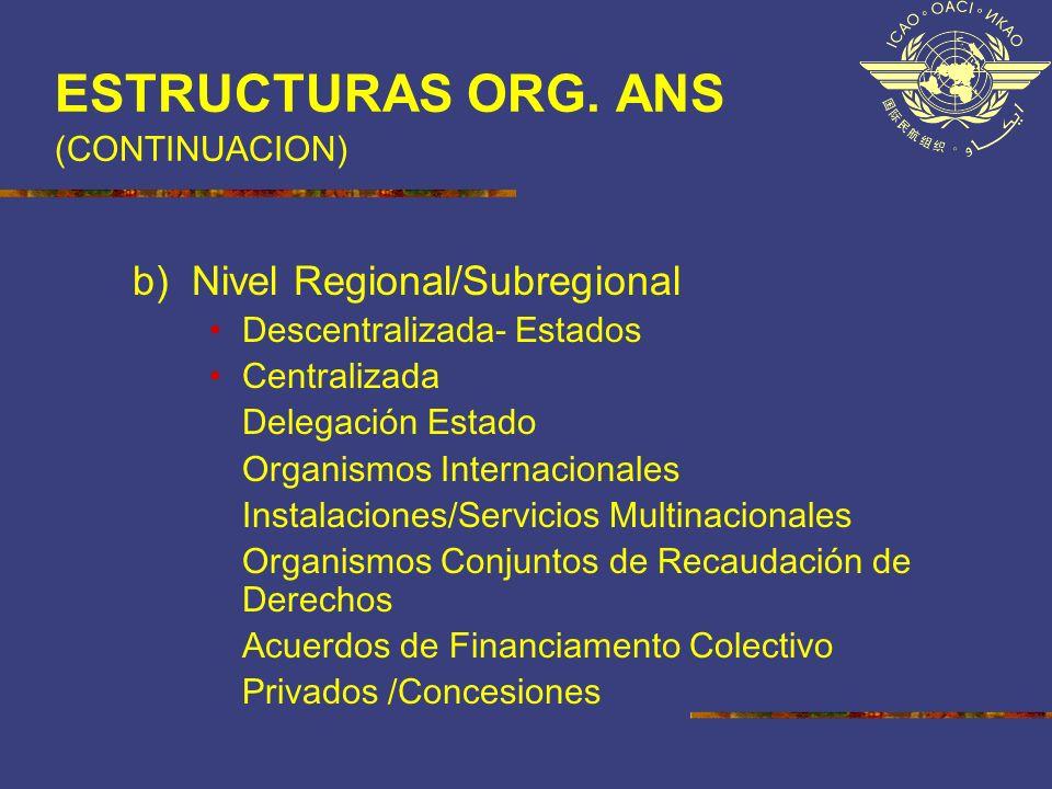 ESTRUCTURAS ORG. ANS (CONTINUACION) b) Nivel Regional/Subregional Descentralizada- Estados Centralizada Delegación Estado Organismos Internacionales I