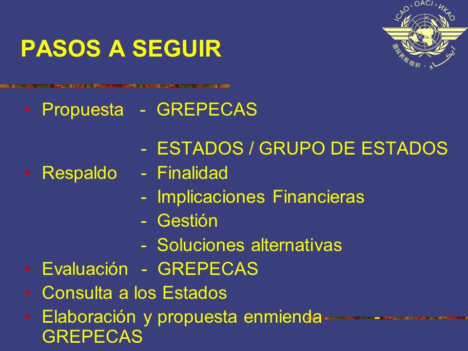 PASOS A SEGUIR Propuesta - GREPECAS - ESTADOS / GRUPO DE ESTADOS Respaldo- Finalidad - Implicaciones Financieras - Gestión - Soluciones alternativas E