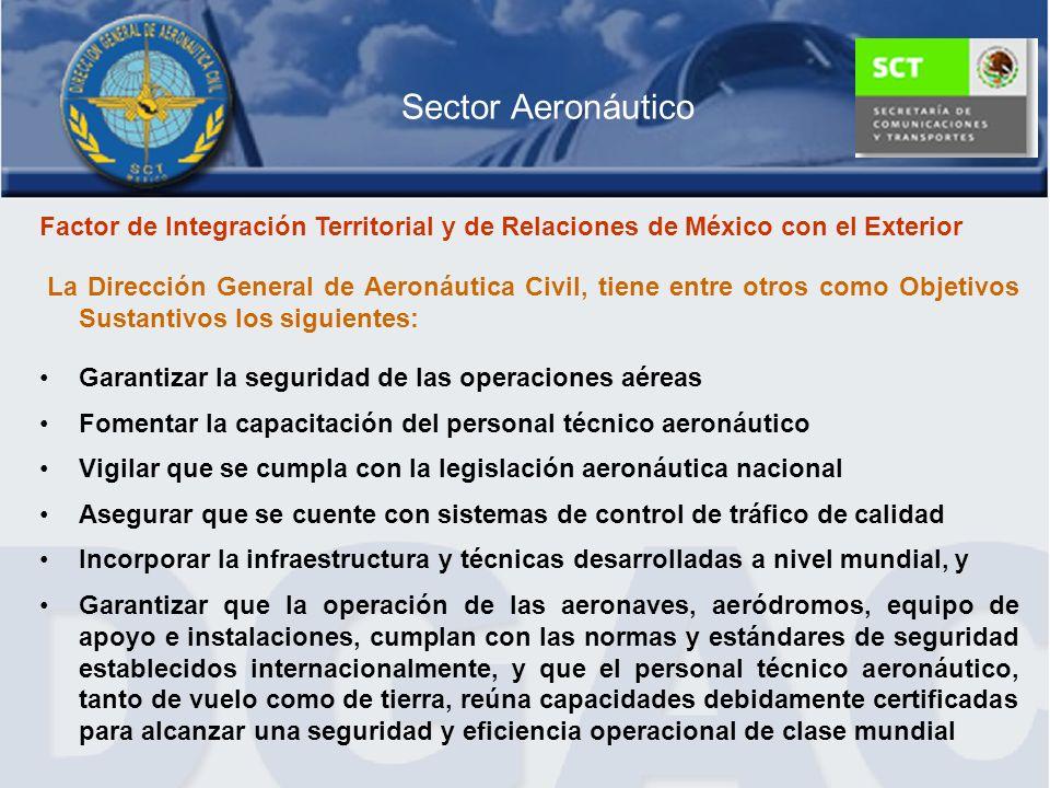 Sector Aeronáutico Factor de Integración Territorial y de Relaciones de México con el Exterior La Dirección General de Aeronáutica Civil, tiene entre